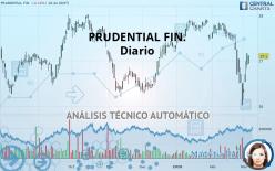 PRUDENTIAL FIN. - Diario