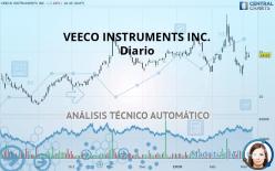 VEECO INSTRUMENTS INC. - Diario