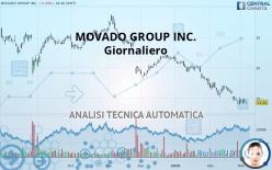 MOVADO GROUP INC. - Giornaliero