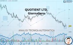 QUOTIENT LTD. - Giornaliero