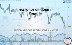 HALFORDS GRP. ORD 1P - Dagelijks