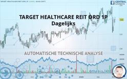 TARGET HEALTHCARE REIT ORD 1P - Dagelijks
