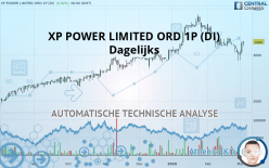 XP POWER LIMITED ORD 1P (DI) - Ежедневно