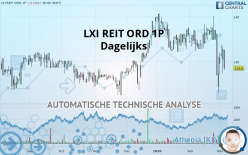 LXI REIT ORD 1P - Daily