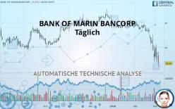 BANK OF MARIN BANCORP - Täglich