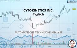 CYTOKINETICS INC. - Täglich