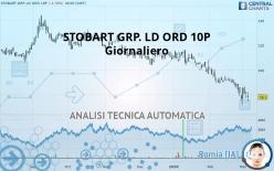 STOBART GRP. LD ORD 10P - Diário