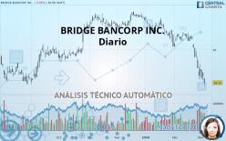 BRIDGE BANCORP INC. - Diario