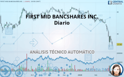 FIRST MID BANCSHARES INC. - Diario