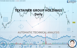 TEXTAINER GROUP HOLDINGS - Daily
