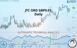JTC ORD GBP0.01 - Daily