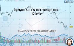 ETHAN ALLEN INTERIORS INC. - Diario
