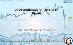 CROSSAMERICA PARTNERS LP - Diario