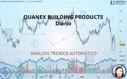 QUANEX BUILDING PRODUCTS - Diario