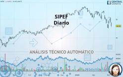 SIPEF - Diario