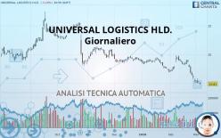 UNIVERSAL LOGISTICS HLD. - Giornaliero