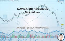 NAVIGATOR HOLDINGS - Giornaliero