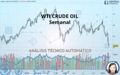 WTI CRUDE OIL - Semanal