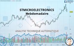 STMICROELECTRONICS - Hebdomadaire
