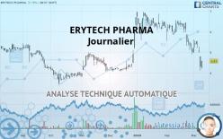 ERYTECH PHARMA - Journalier