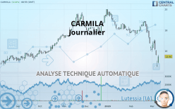 CARMILA - Journalier