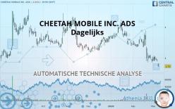 CHEETAH MOBILE INC. ADS - Dagelijks