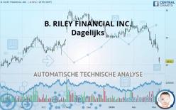B. RILEY FINANCIAL INC. - Dagelijks