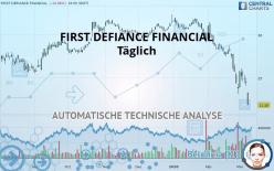 FIRST DEFIANCE FINANCIAL - Täglich