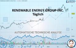 RENEWABLE ENERGY GROUP INC. - Täglich