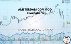 AMSTERDAM COMMOD. - Giornaliero