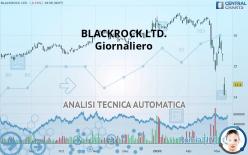 BLACKROCK LTD. - Giornaliero