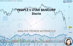 PEOPLE S UTAH BANCORP - Diario
