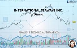 INTERNATIONAL SEAWAYS INC. - Diario