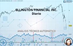 ELLINGTON FINANCIAL INC. - Diario