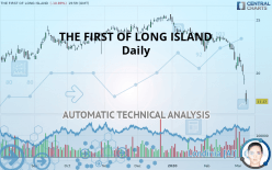 THE FIRST OF LONG ISLAND - Daily