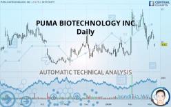 PUMA BIOTECHNOLOGY INC - Daily