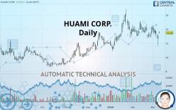 HUAMI CORP. - Daily