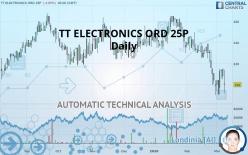 TT ELECTRONICS ORD 25P - Daily
