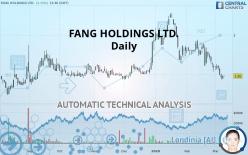 FANG HOLDINGS LTD. - Daily