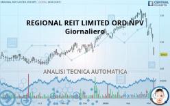 REGIONAL REIT LIMITED ORD NPV - Diário