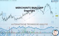 MERCHANTS BANCORP - Dagelijks