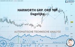 HARWORTH GRP. ORD 10P - Dagelijks