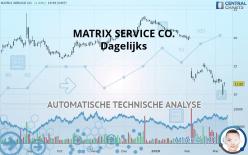 MATRIX SERVICE CO. - Dagelijks