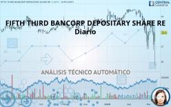 FIFTH THIRD BANCORP DEPOSITARY SHARE RE - Diario