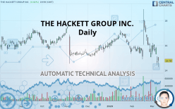 THE HACKETT GROUP INC. - Daily