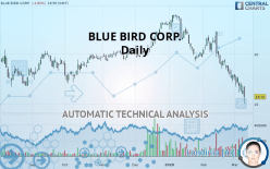 BLUE BIRD CORP. - Daily