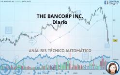 THE BANCORP INC. - Diario