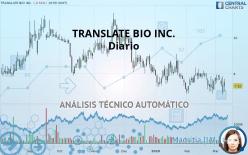 TRANSLATE BIO INC. - Diario