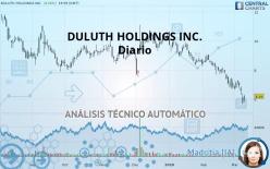 DULUTH HOLDINGS INC. - Diario