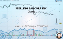 STERLING BANCORP INC. - Diario